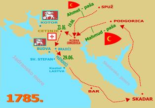 Crna Gora Istorija Vremenska Linija Od 1784 1916